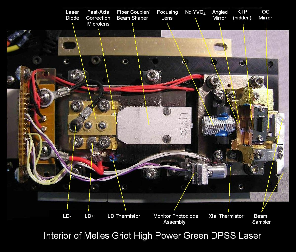 Sam's Laser FAQ - Commercial Solid State Lasers