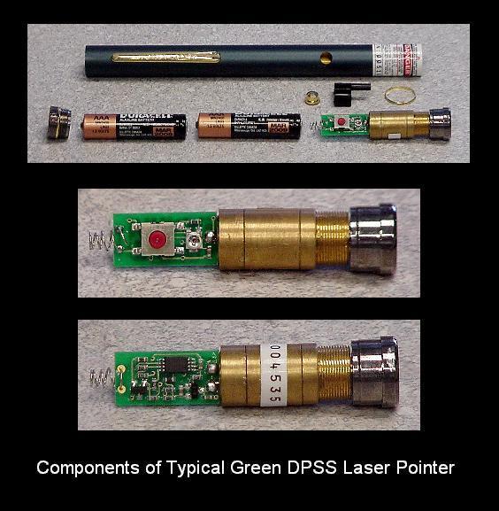 Sam's Laser Faq Diode Laser Power Supplies - Wiring Diagram